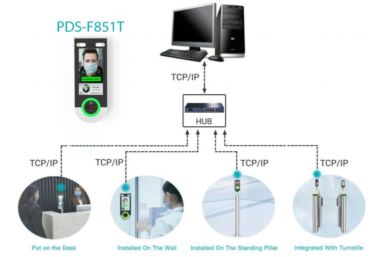 ภาพรวมการใช้งานเครื่อง Face Temperature Measurement Terminal DS-F851T